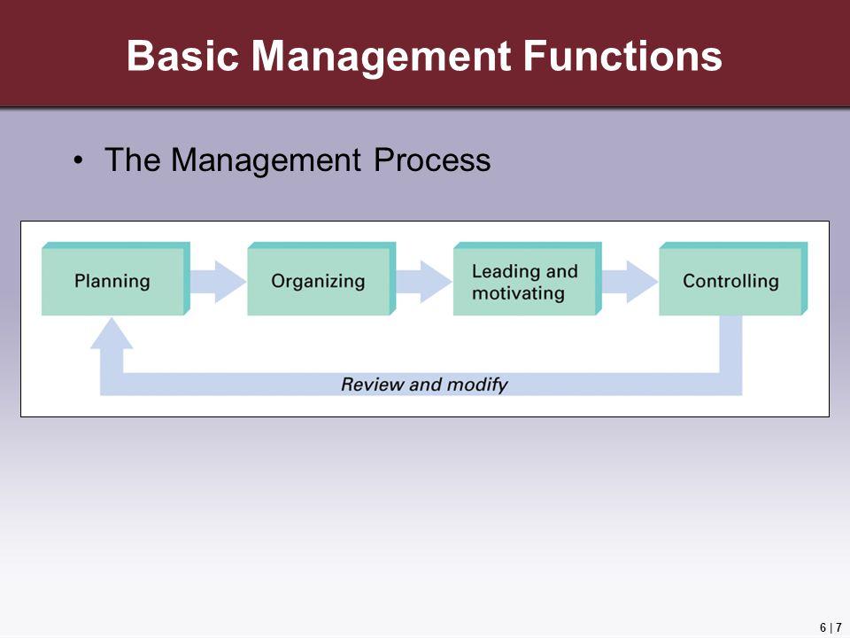 6 | 7 Basic Management Functions The Management Process