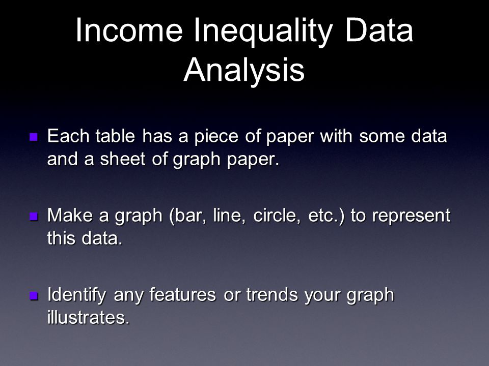 Income Inequality Data Analysis Each table has a piece of paper with some data and a sheet of graph paper.