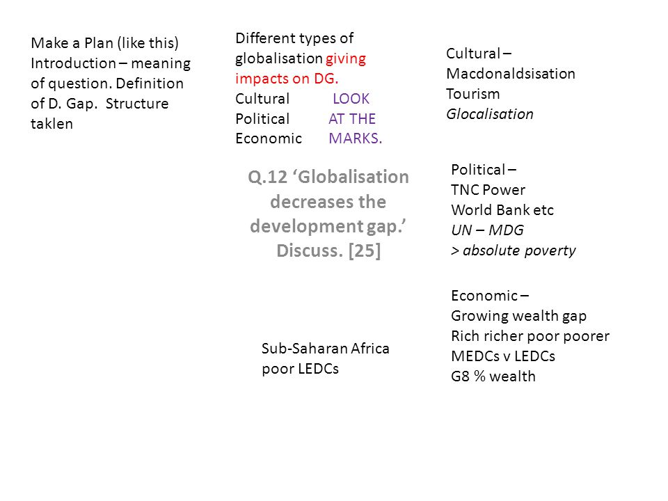 Q.12 'Globalisation decreases the development gap.' Discuss.