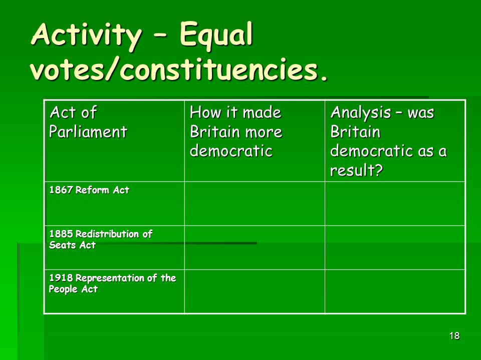 17  Equal constituencies really did not come until 1918 Representation of the People Act, which made all constituencies roughly equal with 70,000 people.
