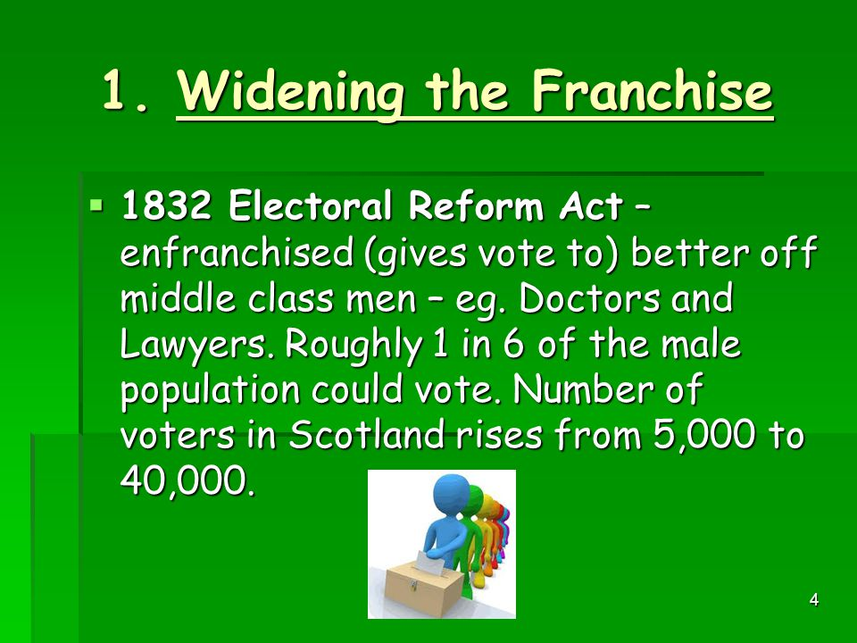 3 STEPS ON THE ROAD TO DEMOCRACY 1832 The Middle Class get the vote The Skilled workers get the vote 1867 The ballot is secret Corrupt & Illegal Practices Act Limits what spent at elections 1872 1883 The unskilled male worker gets the vote Redistribution of Seats Act 1884 1885 MPs to be paid 1911 Women over 30 get the vote 1918 All men and women over 21 get the vote 1928 1948 The end of plural voting