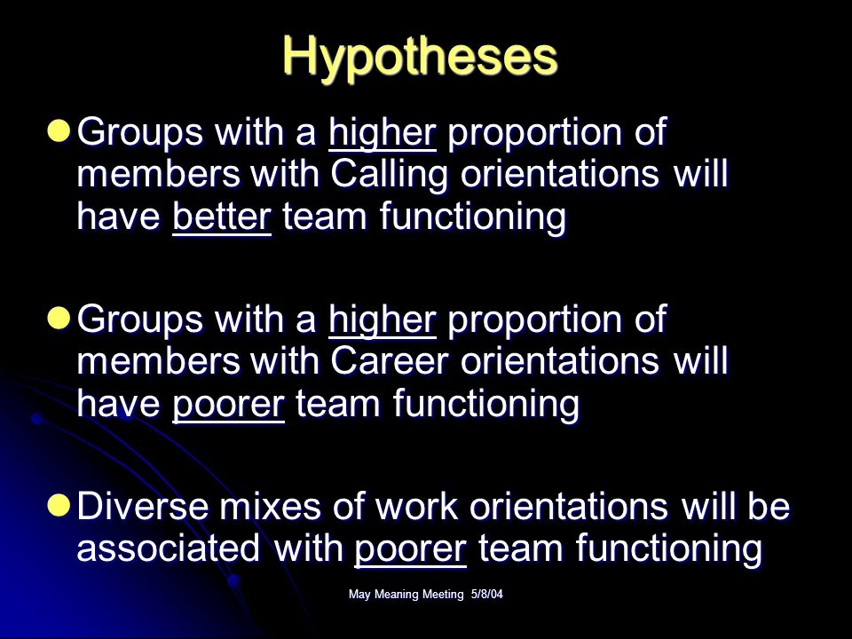 May Meaning Meeting 5/8/04 Hypotheses Groups with a higher proportion of members with Calling orientations will have better team functioning Groups wi