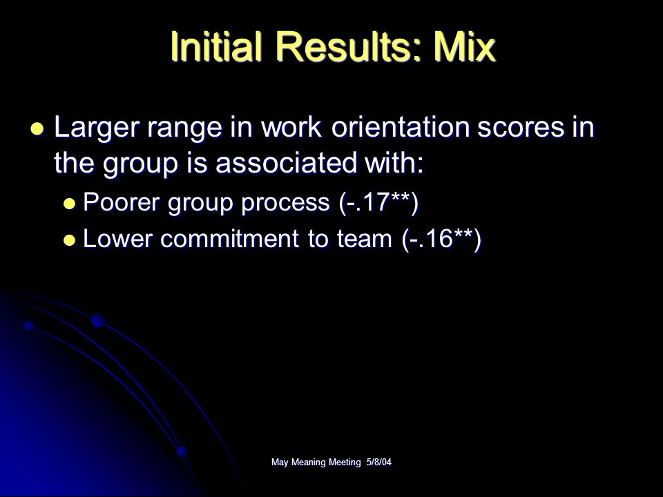 May Meaning Meeting 5/8/04 Initial Results: Mix Larger range in work orientation scores in the group is associated with: Larger range in work orientation scores in the group is associated with: Poorer group process (-.17**) Poorer group process (-.17**) Lower commitment to team (-.16**) Lower commitment to team (-.16**)