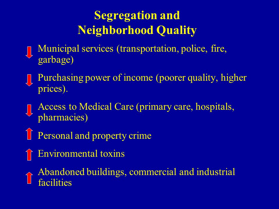 Segregation and Neighborhood Quality Municipal services (transportation, police, fire, garbage) Purchasing power of income (poorer quality, higher prices).