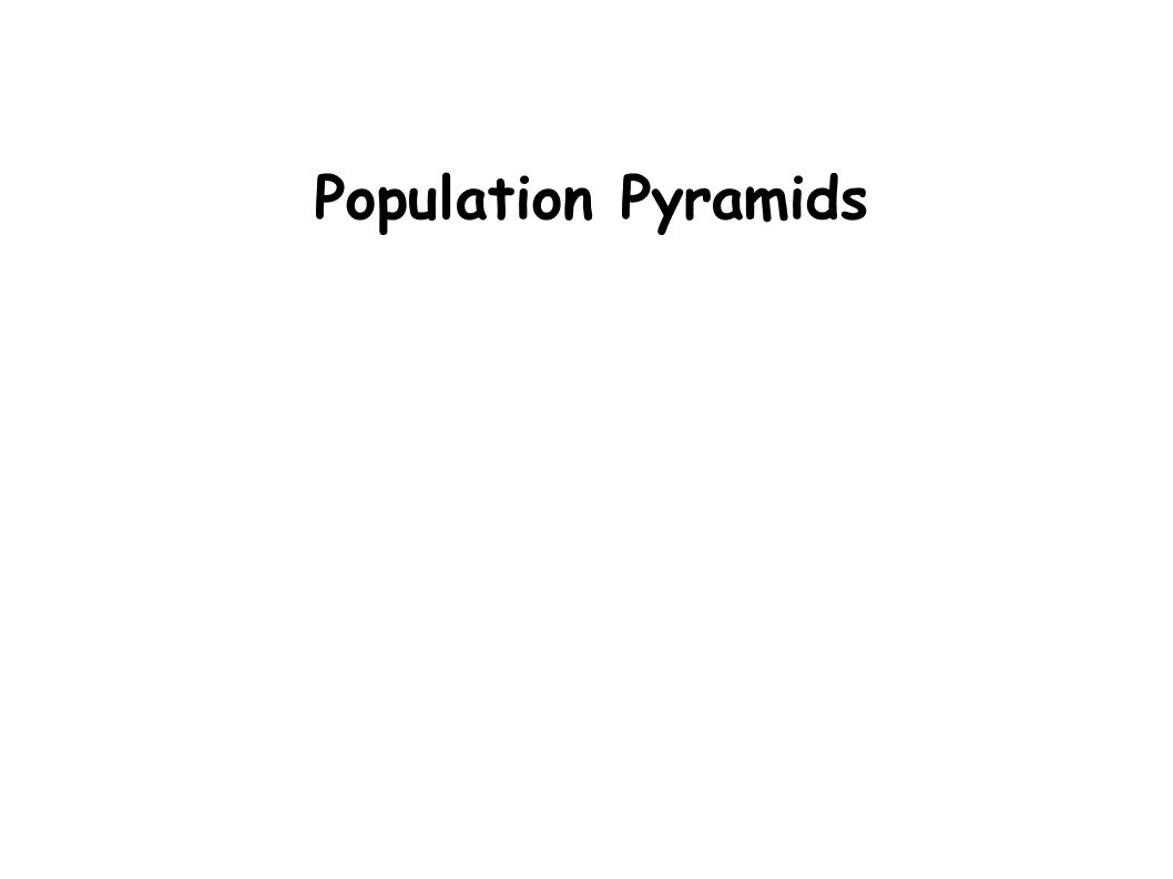 There are generally three types of population pyramids created from age-sex distributions-- expansive, stationary and constrictive.