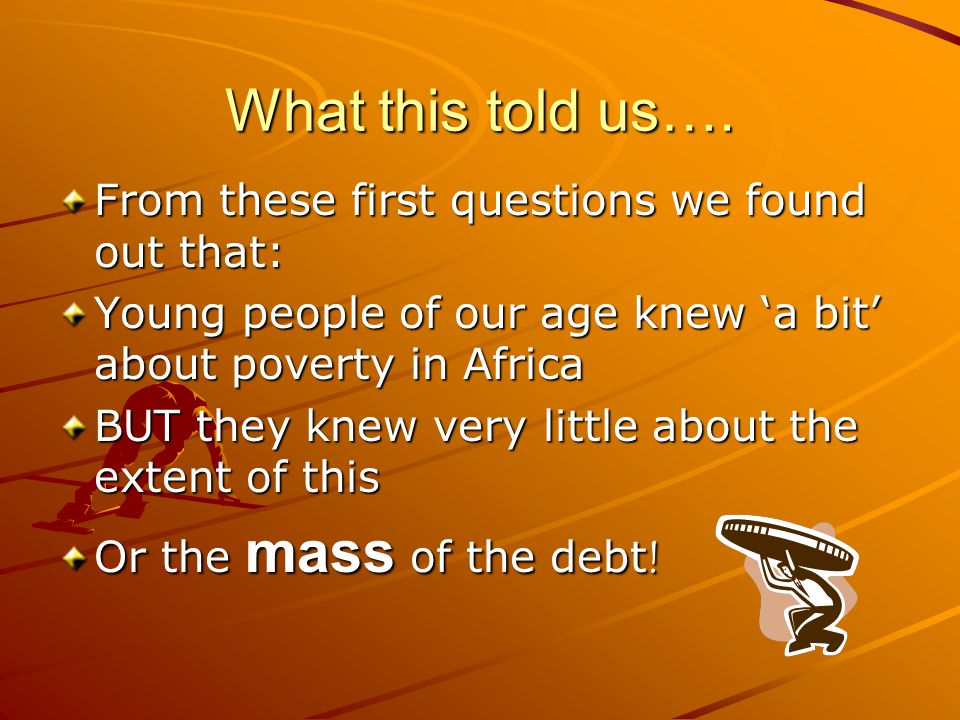 What this told us…. From these first questions we found out that: Young people of our age knew 'a bit' about poverty in Africa BUT they knew very litt