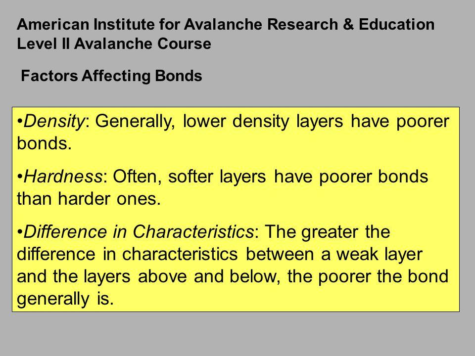 Density: Generally, lower density layers have poorer bonds.