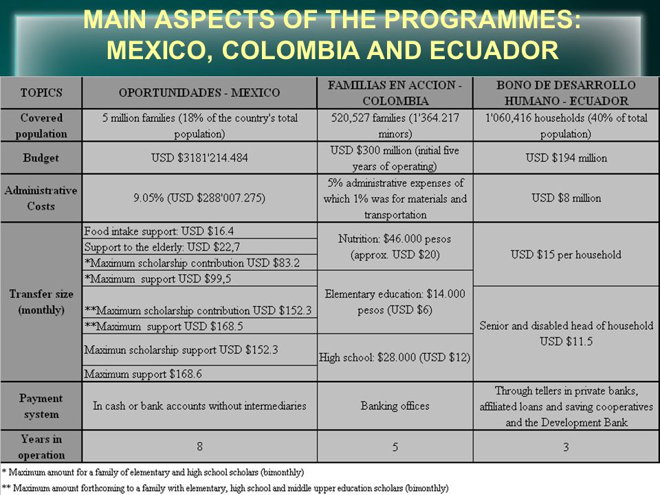COMPARISON BETWEEN CCT PROGRAMMES AND CT PROGRAMME: Health It's not possible to make comparisons for the lack of information for BDH Programme