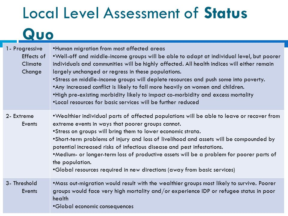 Local Level Assessment of Status Quo 1- Progressive Effects of Climate Change Human migration from most affected areas Well-off and middle-income groups will be able to adapt at individual level, but poorer individuals and communities will be highly affected.