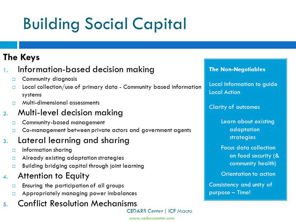 Building Social Capital The Non-Negotiables Local Information to guide Local Action Clarity of outcomes Learn about existing adaptation strategies Focus data collection on food security (& community health) Orientation to action Consistency and unity of purpose – Time.