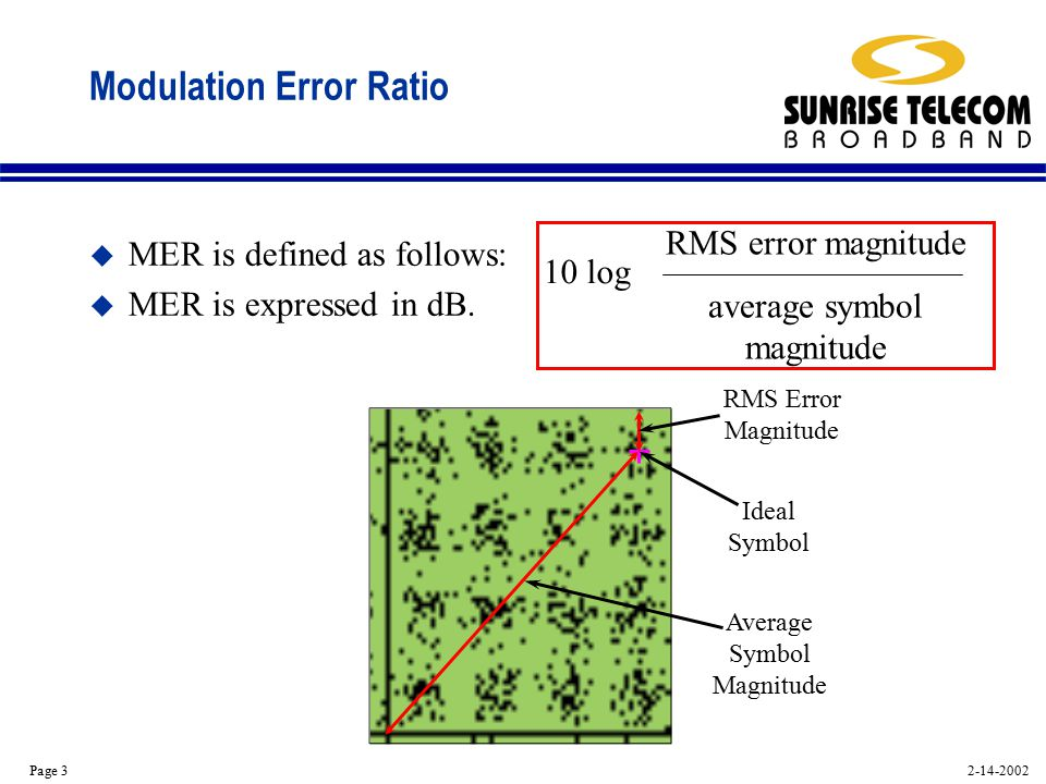 2-14-2002 Page 3 Modulation Error Ratio u MER is defined as follows: u MER is expressed in dB.