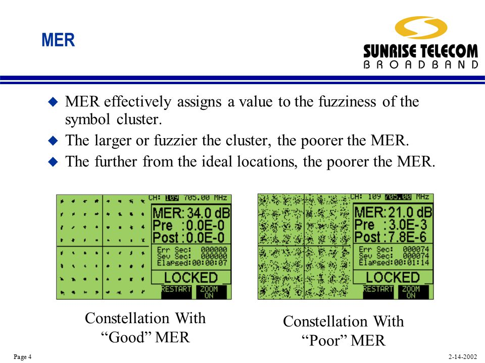2-14-2002 Page 4 MER u MER effectively assigns a value to the fuzziness of the symbol cluster.