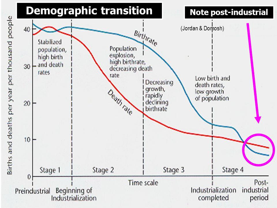 Note post-industrial Demographic transition (Jordan & Domosh)