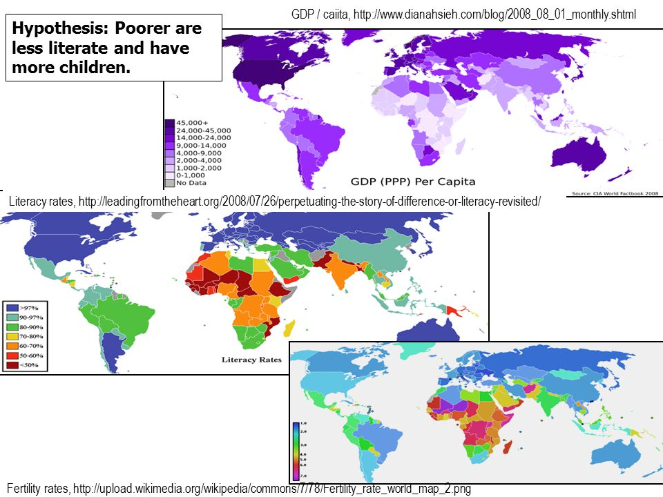 Fertility rates, http://upload.wikimedia.org/wikipedia/commons/7/78/Fertility_rate_world_map_2.png Hypothesis: Poorer are less literate and have more