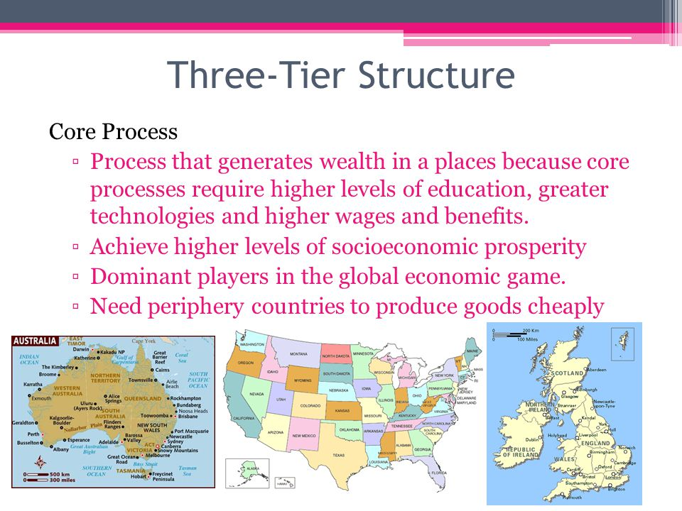 Three-Tier Structure Core Process ▫Process that generates wealth in a places because core processes require higher levels of education, greater techno