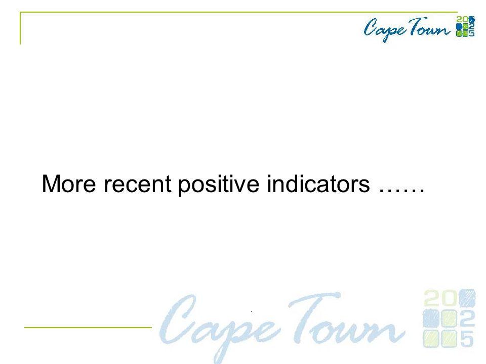 More recent positive indicators ……