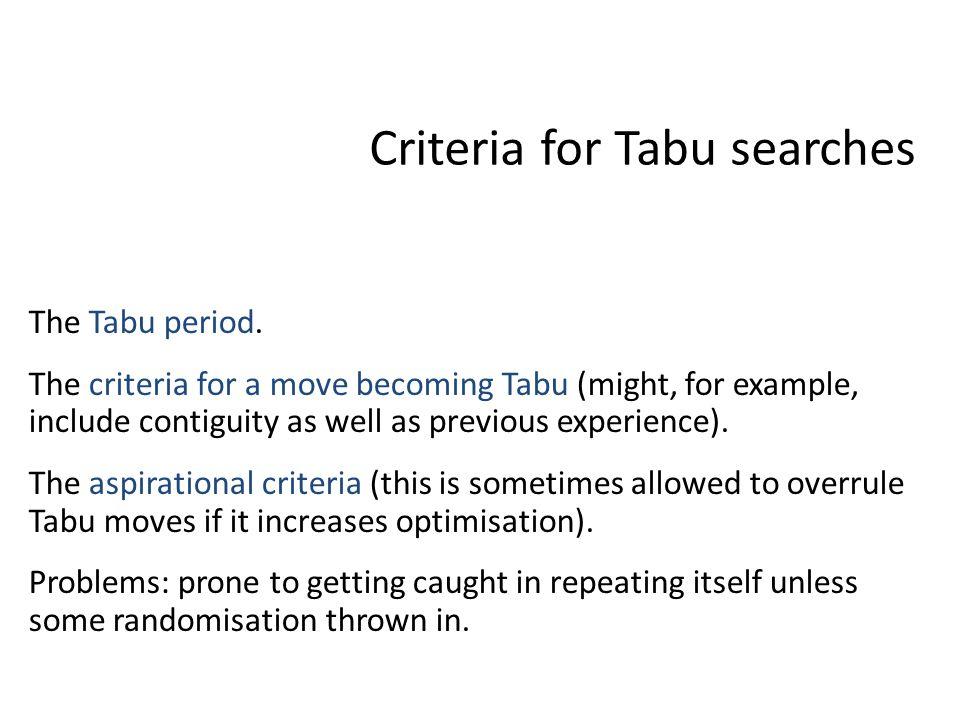 Criteria for Tabu searches The Tabu period.