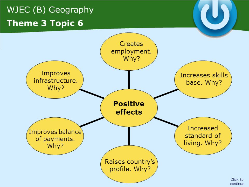 WJEC (B) Geography Theme 3 Topic 6 Positive effects Click to continue Creates employment.