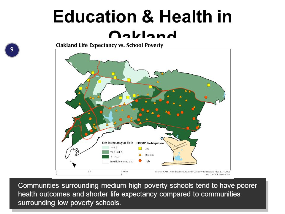 9 Education & Health in Oakland Communities surrounding medium-high poverty schools tend to have poorer health outcomes and shorter life expectancy compared to communities surrounding low poverty schools.