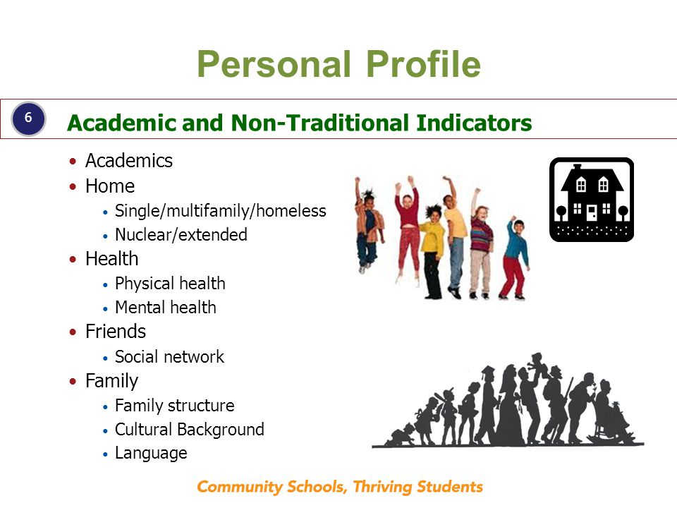 6 Personal Profile Academics Home Single/multifamily/homeless Nuclear/extended Health Physical health Mental health Friends Social network Family Family structure Cultural Background Language Academic and Non-Traditional Indicators