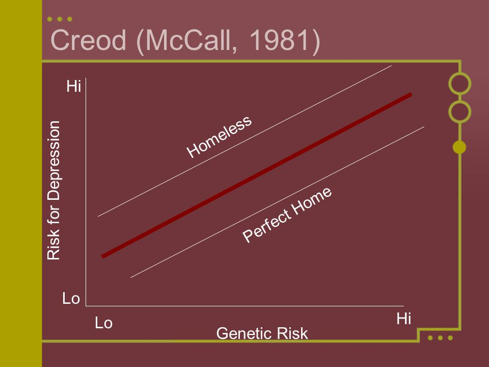 Creod (McCall, 1981) Risk for Depression Hi Lo Homeless Perfect Home Genetic Risk Hi Lo