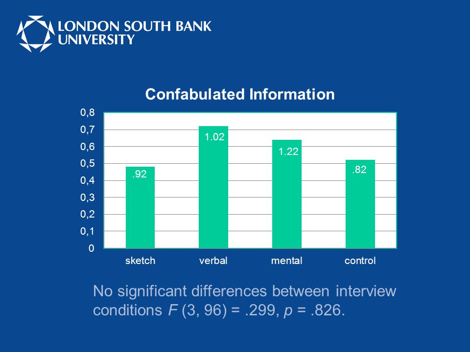 No significant differences between interview conditions F (3, 96) =.299, p =.826..92