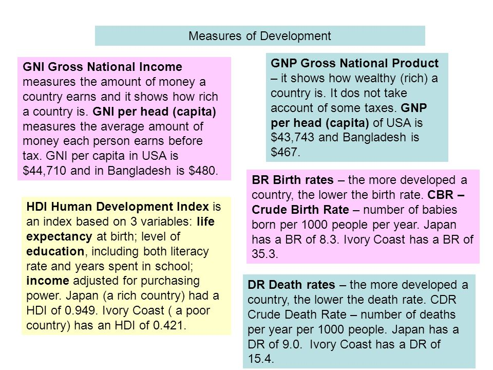 Measures of Development GNI Gross National Income measures the amount of money a country earns and it shows how rich a country is. GNI per head (capit