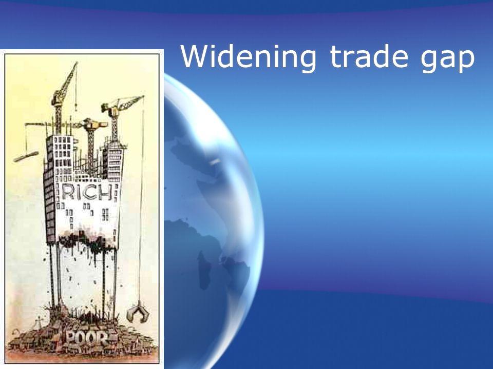 Widening trade gap