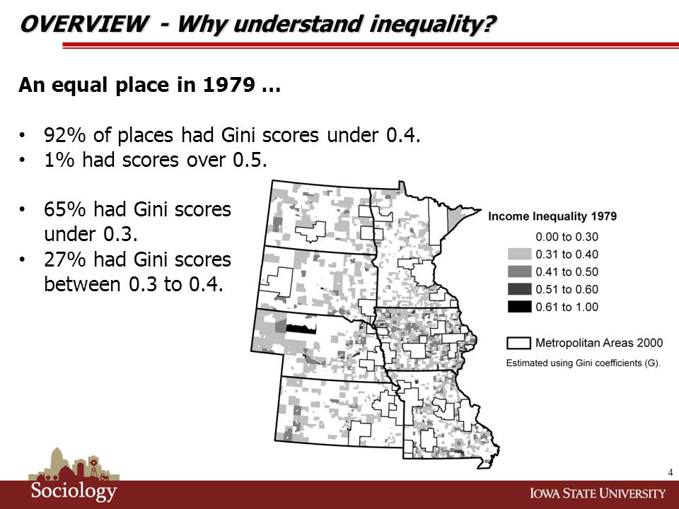 5 An unequal place in 2009 … Only 5% of places have Gini scores under 0.4.