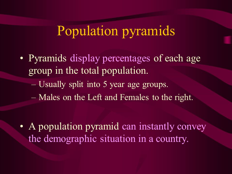 Age Structure of a Population The populations of many countries are aging.