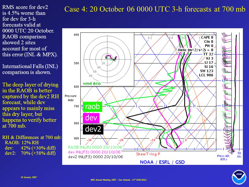 AMS Annual Meeting 2007 – San Antonio 11 th IOAS-AOLS 18 January 2007 Case 4: 20 October 06 0000 UTC 3-h forecasts at 700 mb RMS score for dev2 is 4.5% worse than for dev for 3-h forecasts valid at 0000 UTC 20 October.