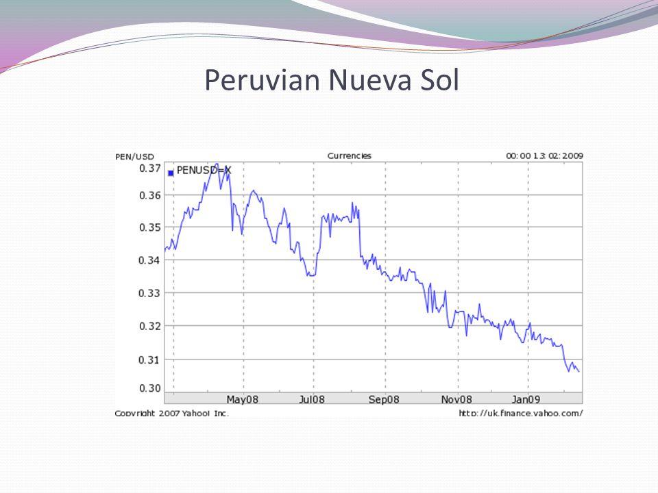 Peruvian Nueva Sol