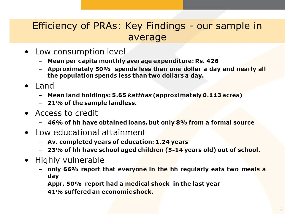 12 Efficiency of PRAs: Key Findings - our sample in average Low consumption level –Mean per capita monthly average expenditure: Rs.