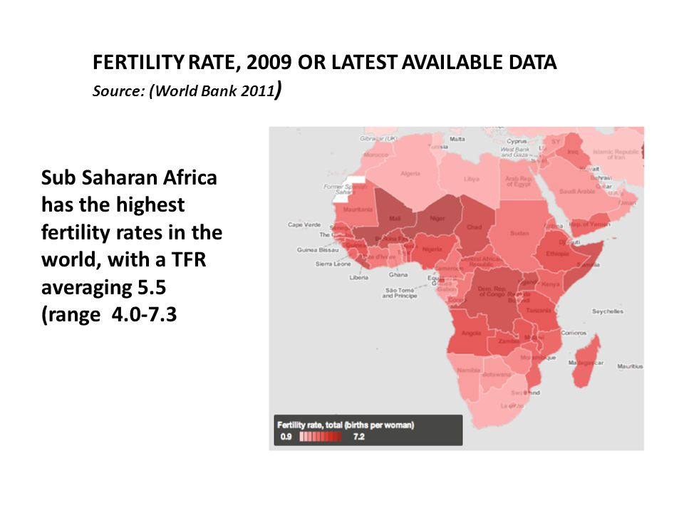 FERTILITY RATE, 2009 OR LATEST AVAILABLE DATA Source: (World Bank 2011 ) Sub Saharan Africa has the highest fertility rates in the world, with a TFR averaging 5.5 (range 4.0-7.3