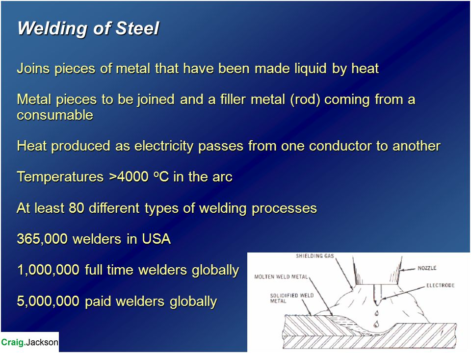 Welding of Steel Joins pieces of metal that have been made liquid by heat Metal pieces to be joined and a filler metal (rod) coming from a consumable Heat produced as electricity passes from one conductor to another Temperatures >4000 o C in the arc At least 80 different types of welding processes 365,000 welders in USA 1,000,000 full time welders globally 5,000,000 paid welders globally