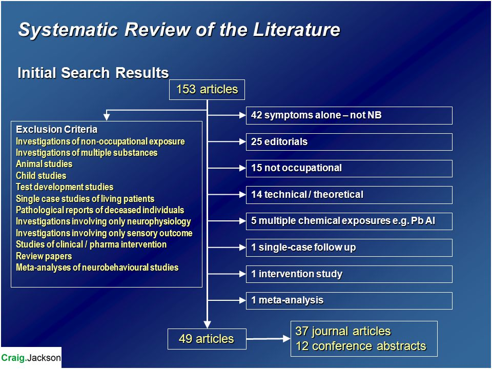 Systematic Review of the Literature Initial Search Results 153 articles 42 symptoms alone – not NB 25 editorials 15 not occupational 14 technical / theoretical 5 multiple chemical exposures e.g.