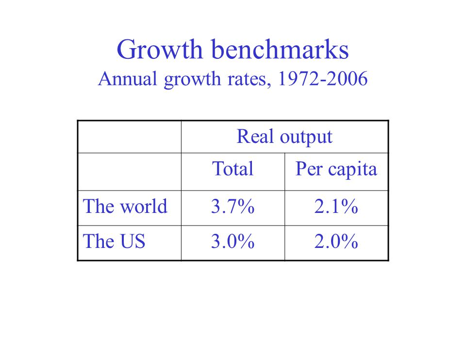 Globalization and Growth: then (1972) and now