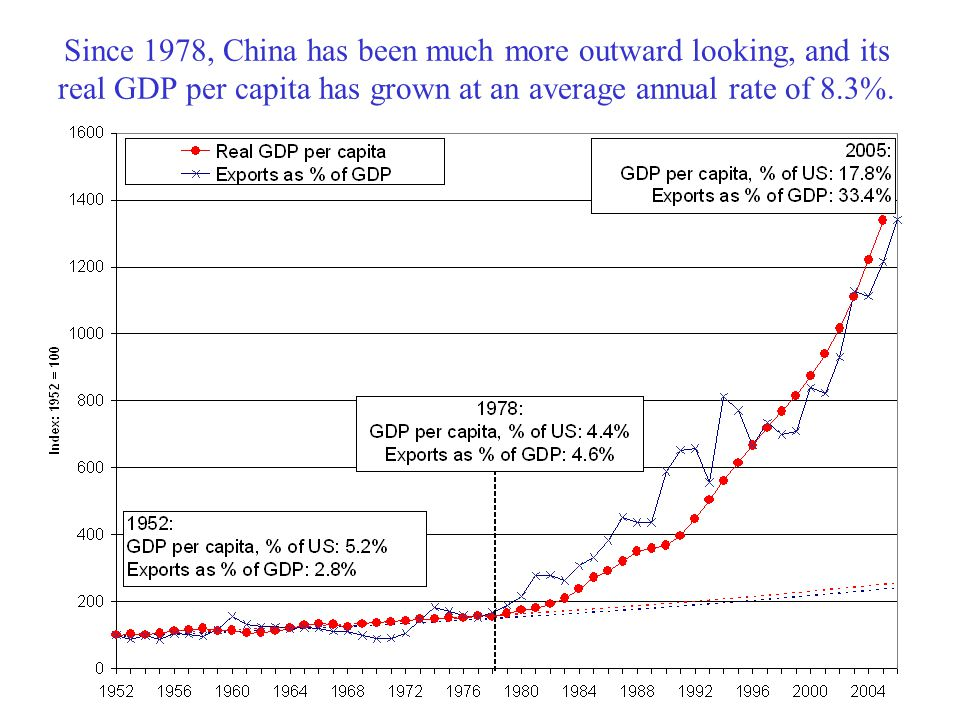 China favored self-sufficiency before the reforms of Deng Xiaoping in 1978