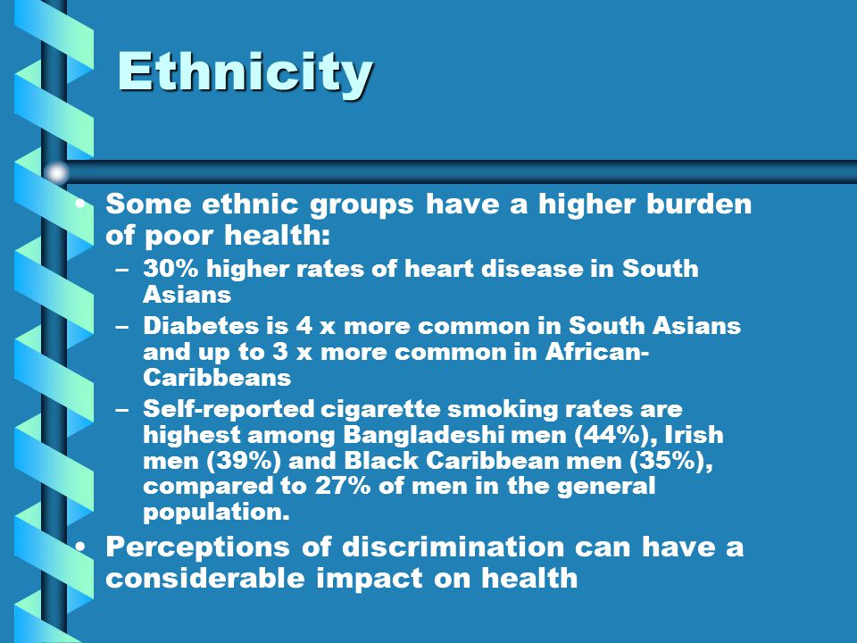 Ethnicity Some ethnic groups have a higher burden of poor health: – –30% higher rates of heart disease in South Asians – –Diabetes is 4 x more common in South Asians and up to 3 x more common in African- Caribbeans – –Self-reported cigarette smoking rates are highest among Bangladeshi men (44%), Irish men (39%) and Black Caribbean men (35%), compared to 27% of men in the general population.