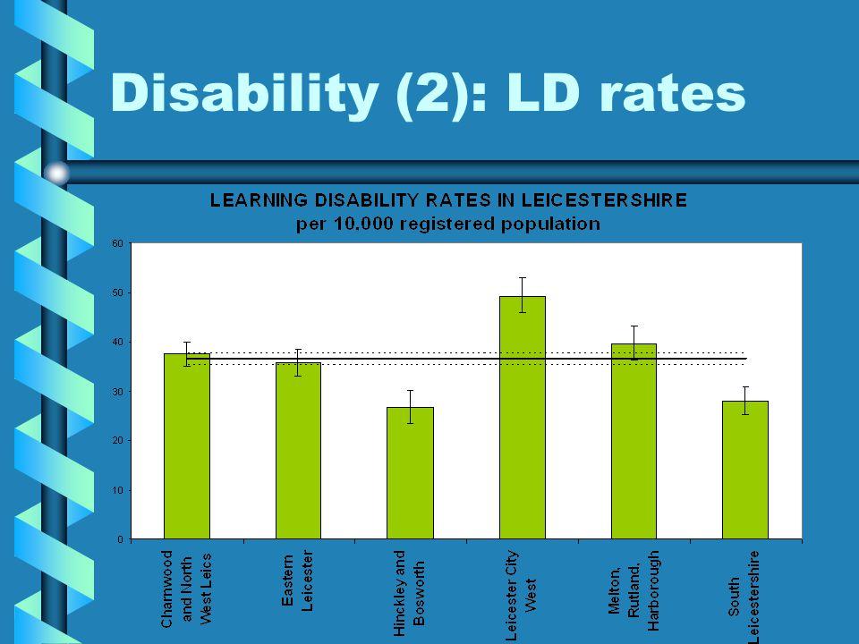 Disability (2): LD rates