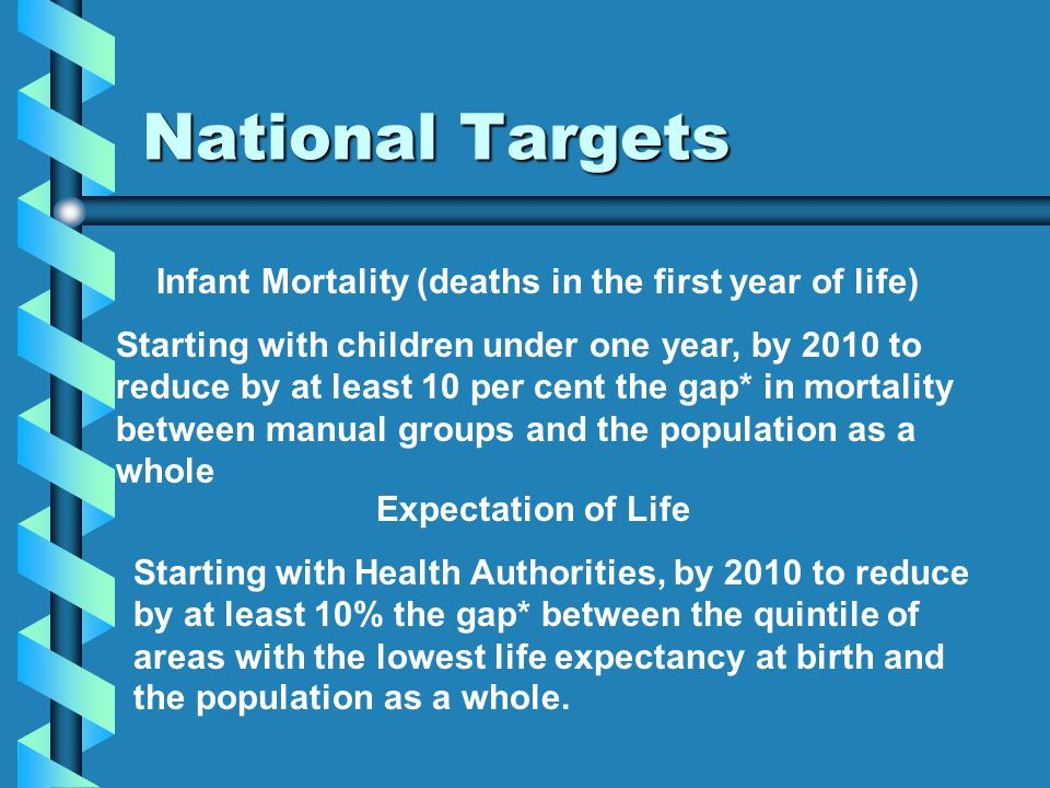 National Targets Infant Mortality (deaths in the first year of life) Starting with children under one year, by 2010 to reduce by at least 10 per cent