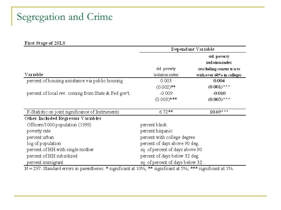 Segregation and Crime