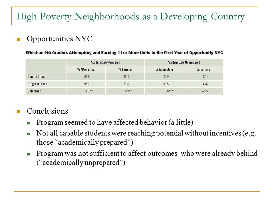 High Poverty Neighborhoods as a Developing Country Opportunities NYC Conclusions Program seemed to have affected behavior (a little) Not all capable students were reaching potential without incentives (e.g.