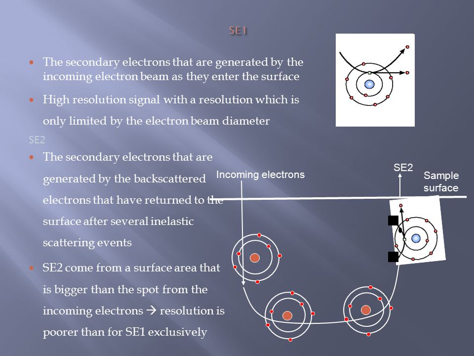 The secondary electrons that are generated by the incoming electron beam as they enter the surface High resolution signal with a resolution which is only limited by the electron beam diameter SE2 The secondary electrons that are generated by the backscattered electrons that have returned to the surface after several inelastic scattering events SE2 come from a surface area that is bigger than the spot from the incoming electrons  resolution is poorer than for SE1 exclusively Sample surface Incoming electrons SE2