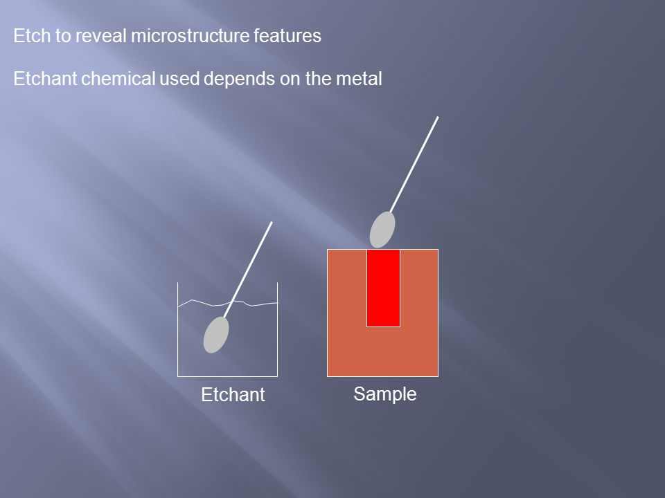 Sample Etchant Etch to reveal microstructure features Etchant chemical used depends on the metal