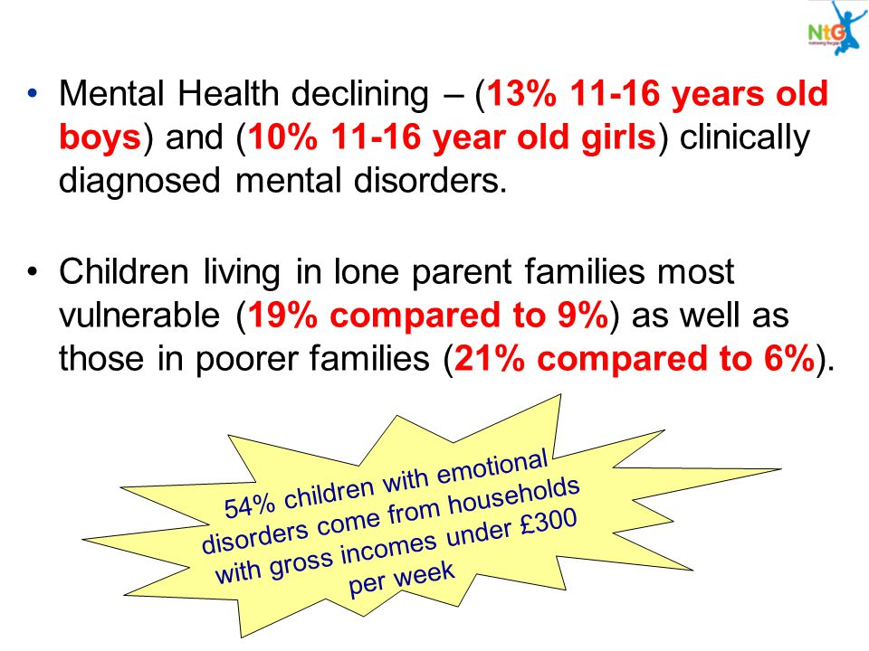 Mental Health declining – (13% 11-16 years old boys) and (10% 11-16 year old girls) clinically diagnosed mental disorders.