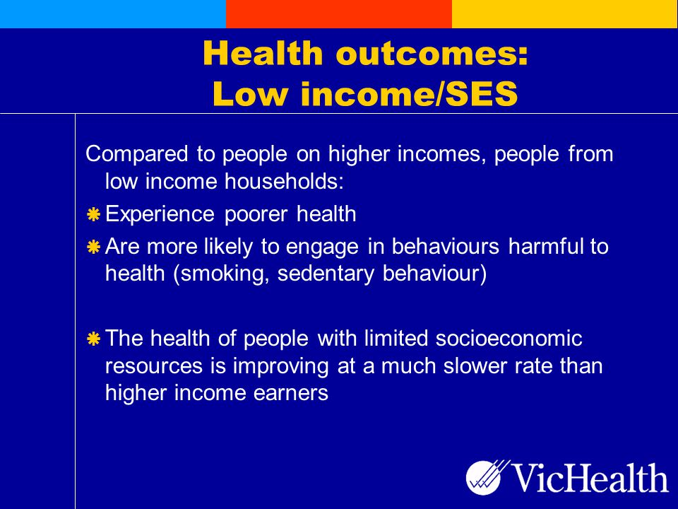 Health outcomes: Low income/SES Compared to people on higher incomes, people from low income households:  Experience poorer health  Are more likely to engage in behaviours harmful to health (smoking, sedentary behaviour)  The health of people with limited socioeconomic resources is improving at a much slower rate than higher income earners