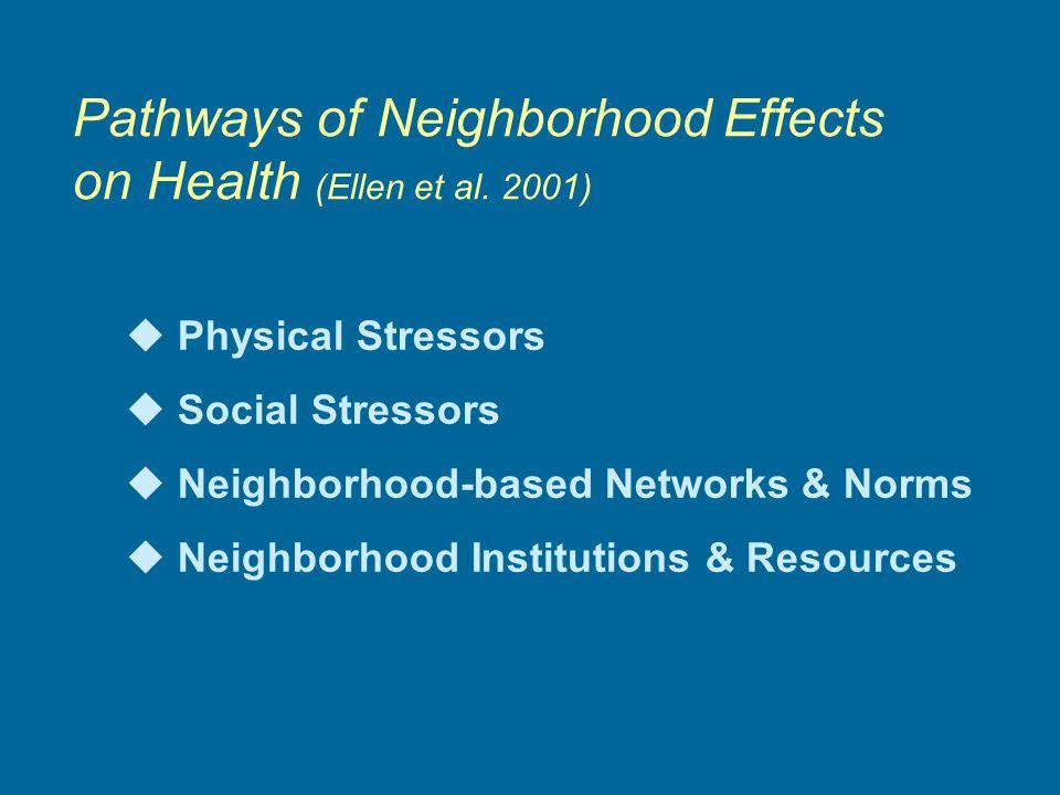 Pathways of Neighborhood Effects on Health (Ellen et al.