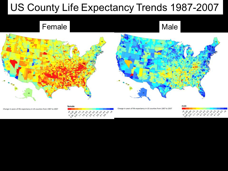 Ezzati et. al 2008 Female Male US County Life Expectancy Trends 1987-2007