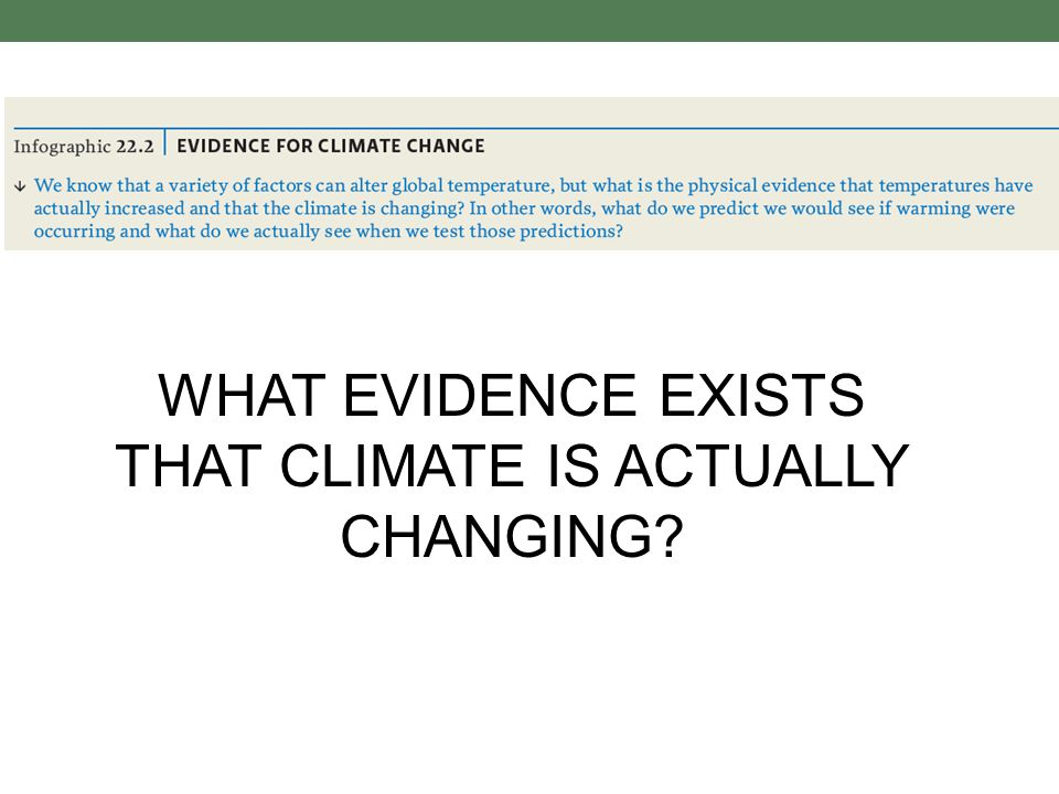 WHAT EVIDENCE EXISTS THAT CLIMATE IS ACTUALLY CHANGING?
